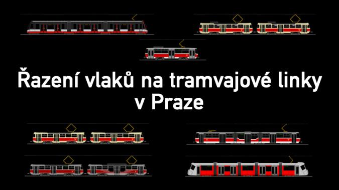 Výsledek obrázku pro mhd praha tramvajové linky