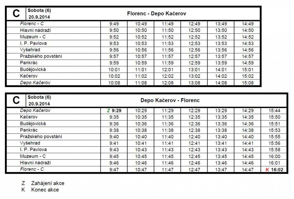 Jízdní řád historické soupravy metra 81-71 dne 20. 9. 2014