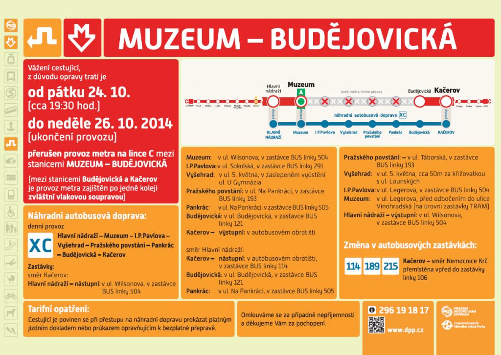Výluka metra C v úseku Muzeum - Budějovická