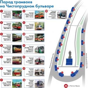 Schéma tramvajového průvodu