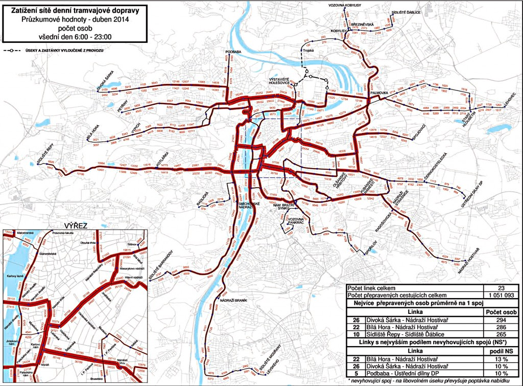 Výsledky přepravního průzkumu v pražských tramvají