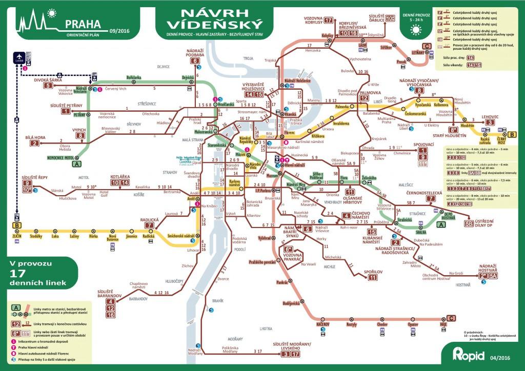 Návrh vídeňský, aneb metrolinky