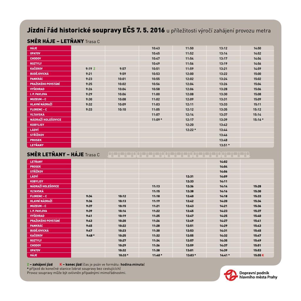 Jízdní řád soupravy Ečs 7. 5. 2016