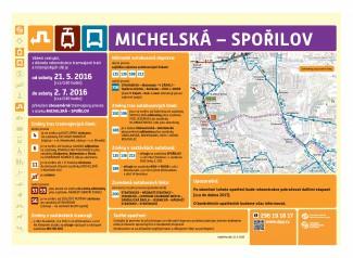 michelska-sporilov_letak-page-001
