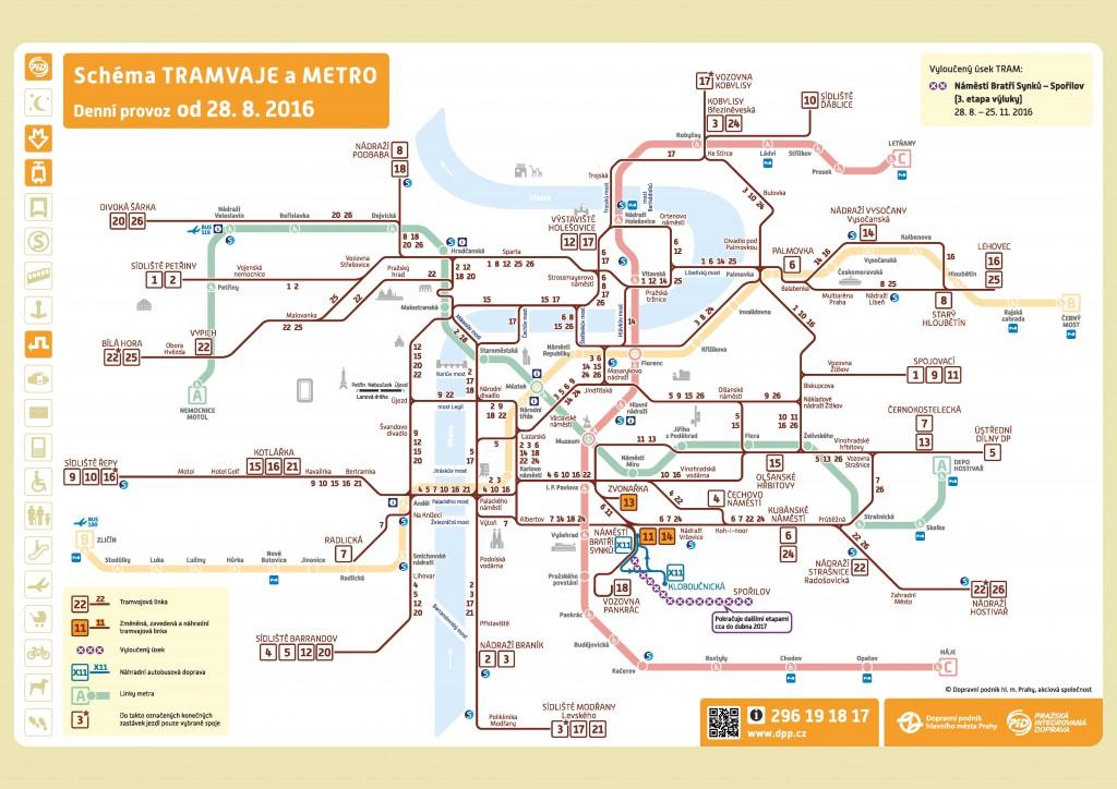 Linkové vedení tramvají od 28. 8. 2016