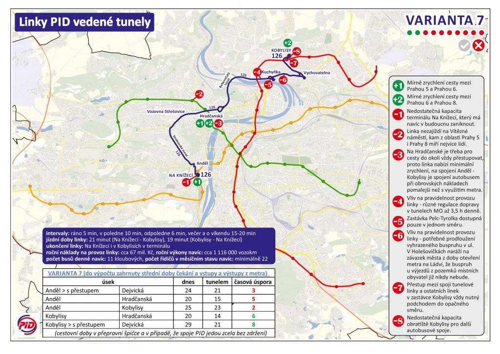 Tunelbus - Varianta 7 (linka 126 Na Knížecí – Kobylisy)